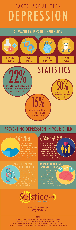 teen depression treatment centers