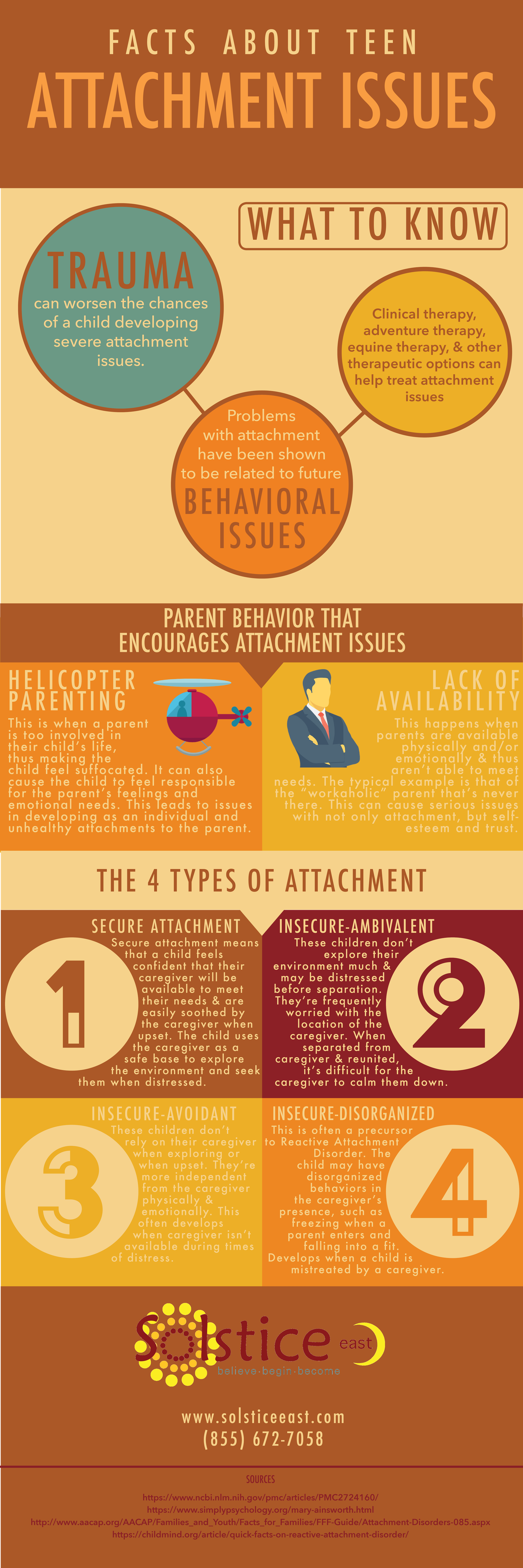 Teen Treatment Centers For Adolescents With Attachment Issues