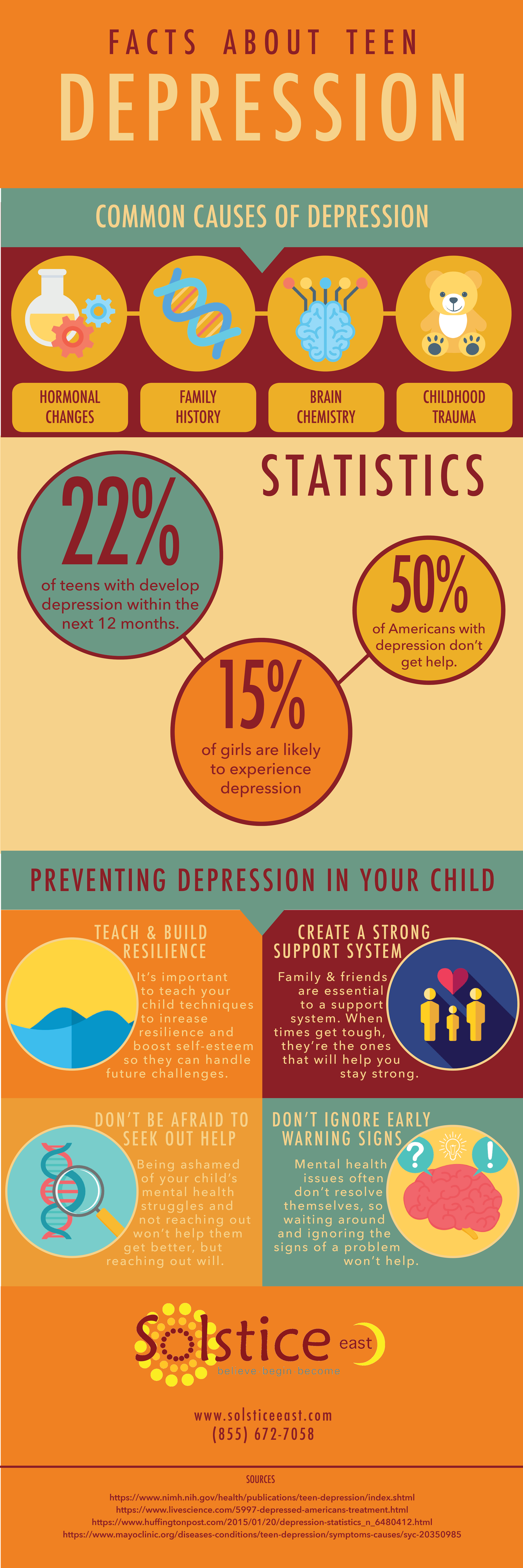 teen depression treatment centers